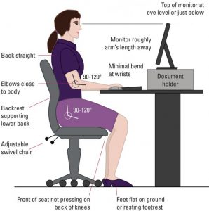 Guidelines for an ergonomic workstation.